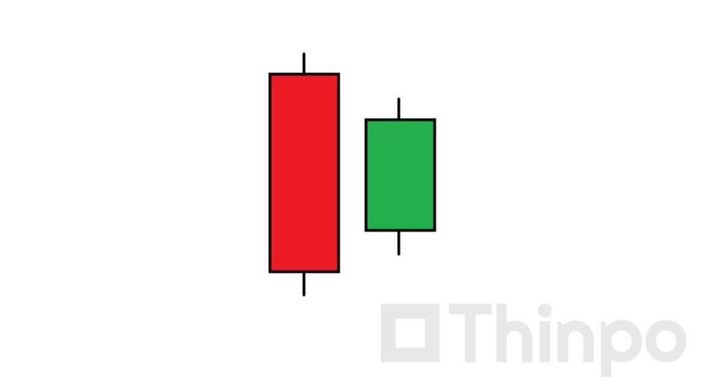 Thinpo - Mum Grafiği Okuma ve Kripto Para Teknik Analiz Rehberi